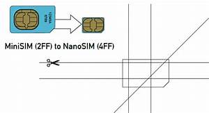 how to convert sim to nano sim card for iphone 5 nano sim With sim card template pdf