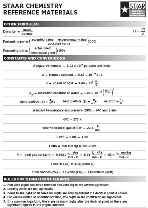 staar formula chart search results calendar