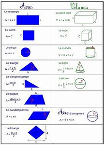 Calcul Volume Litre : pense b te de formules de calcul d aires et de volumes ~ Melissatoandfro.com Idées de Décoration