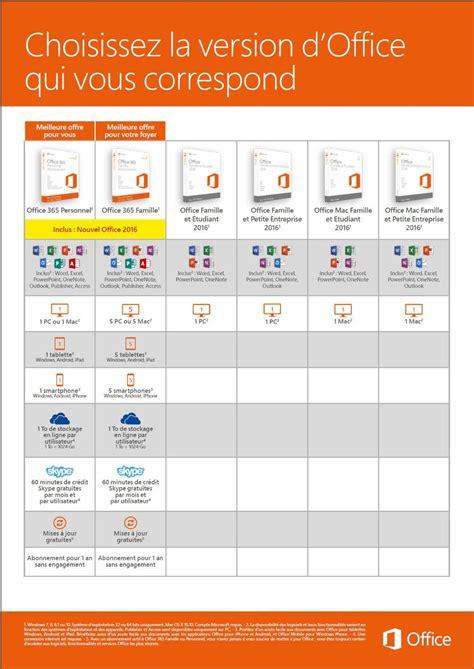 Office Version by Excel 2016 Choisir La Quot Bonne Quot Version Excel Malin