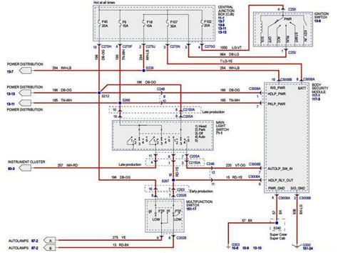 2002 F250 Ignition Diagram by Headlight Only Work In Quot Auto Quot F150online Forums