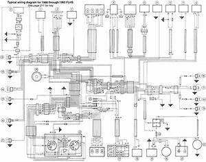 1994 Harley 883 Sportster Wiring Diagram