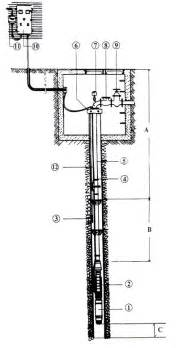 similiar submersible deep well pump setup keywords deep well pump wiring diagram moreover submersible pump wiring diagram