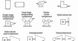 Automation And Instrumentation  Process And Instrument