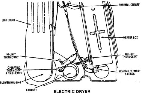 have a roper electric dryer with no heat i have replaced