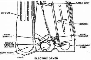Wiring Diagram Roper Electric Dryer