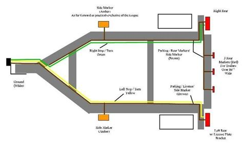 Light Wiring Diagram Automotive by How To Wire Trailer Lights 4 Way Diagram Fuse Box And
