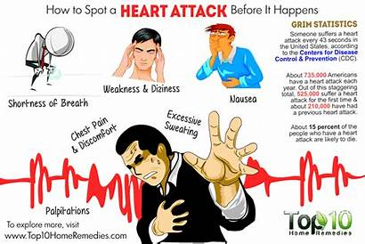 Attack Heart Spot Happens Causes Plaque Remedies
