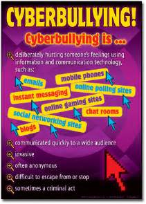 Cyberbullying Posters for School