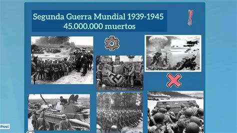 siglo 20 los sucesos destacados e importantes historia siglo xx acontecimientos importantes