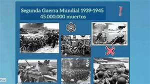 Historia  Siglo Xx - Acontecimientos Importantes