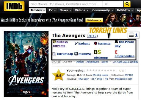 Torrent Links by Imdb Display Torrent Links In The Rating Page