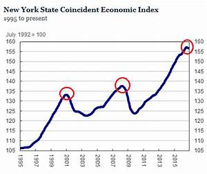 Red Flag on Recession Crops up in NY Fed's Coincident ...