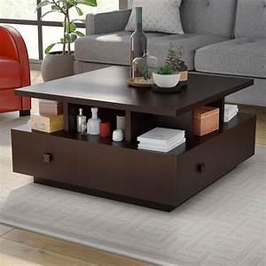 latitude, run, square, coffee, table, , u0026, reviews