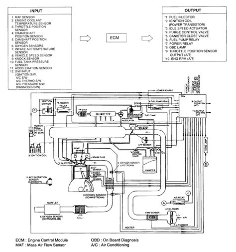 Fuel System Wiring Diagram 2003 Hyundai Santum Fe by My 1999 Hyundai Elantra Cranks But Will Not Start It Is