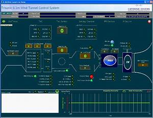 Developing A Data Acquisition And Control System For A Trisonic Wind Tunnel