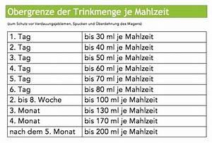 Tag Der Zeugung Berechnen : trinkmenge f r s ugling berechnen tabelle mit bersicht ~ Themetempest.com Abrechnung