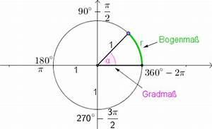 Sinus Cosinus Berechnen : trigonometrie matura wiki ~ Themetempest.com Abrechnung