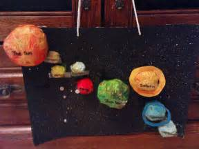 3D Solar System Diagram for Kids