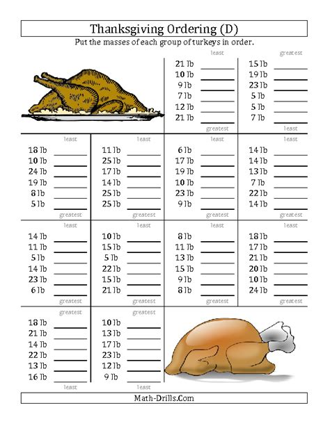 thanksgiving math worksheet ordering turkey masses in pounds d mrs spurling middle