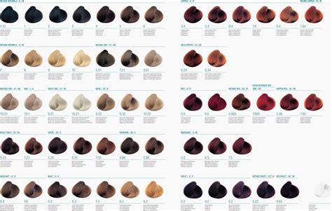 Soft Colour Range