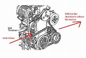 I Ma Putting On A Olds  Alero  Alternator To Replace Part How Do I Get The Bar    To Move  So I