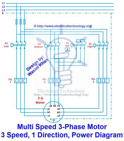 Multi Speed Phase Motor Speeds Direction Power
