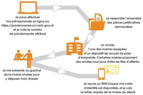 Interieur Gouv Fr Points by Vos D 233 Marches En Ligne Permis De Conduire Carte Grise