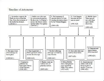 astronomers for worksheet history and timeline of astronomy activity