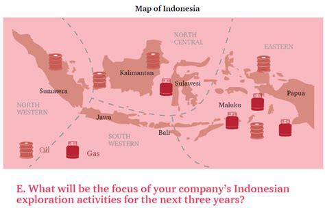 oil  gas issues  asia indonesia oil  gas