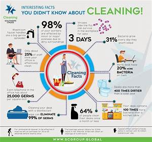 Housekeeping Schedule Commercial Cleaning Service Infographics By Southern Cross