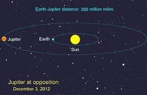 Jupiter Biggest  Brightest  Closest For The Year  U2013 Astro Bob