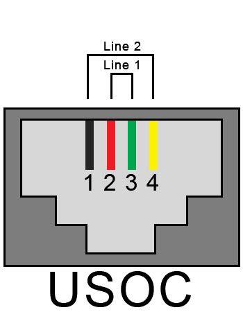 Telephone Usoc Wiring Diagram by Rj11 Phone To Rj45