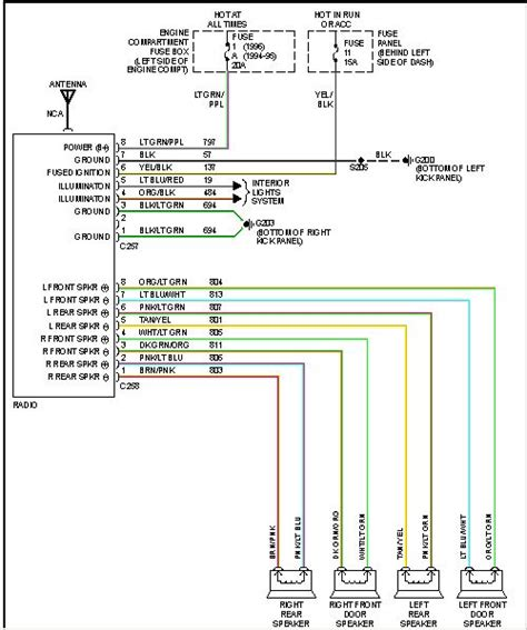 color coded wiring diagram   stock stereo