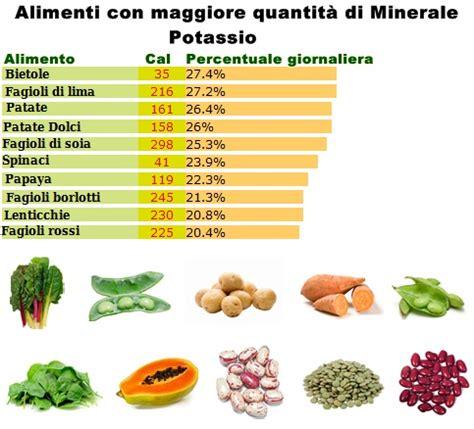 potassio  quali alimenti  contenuto  perche fa bene