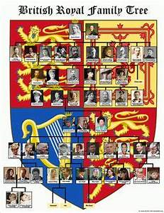 Queen Victoria 39 S Family Tree With Hemophilia Genetic