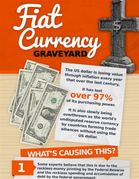 Fiat Currency by Fiat Currency Graveyard