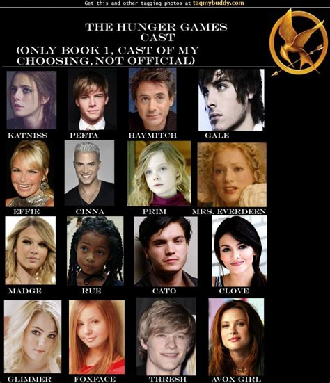 list of characters in hunger hunger games character names top 28 character names in hunger my hunger games cast
