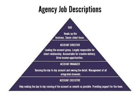 Week 3 Account Management Tasks