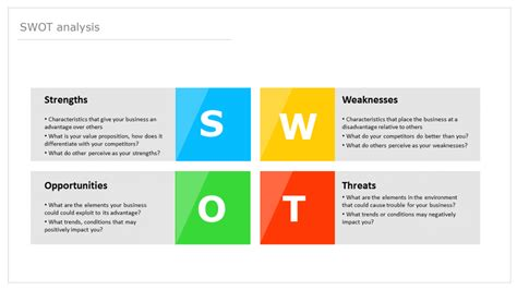 swot template powerpoint editable swot analysis powerpoint template free