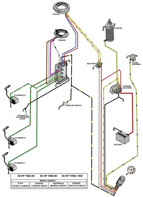 suzuki outboard tachometer wiring diagram free wiring diagram