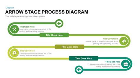 arrow stage process diagram powerpoint and keynote template slidebazaar