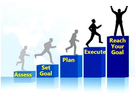 coaching model  step coaching process