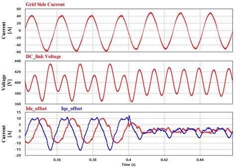 electronics  full text single phase bidirectional