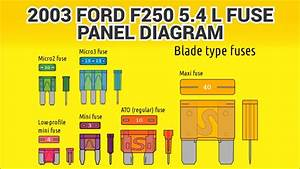 2003 Ford F250 5 4 L Fuse Panel Diagram