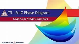 Example T 03 - Fe-c Phase Diagram