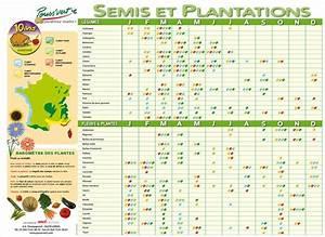 Calendrier Lunaire Jardinage : cliquer pour fermer la fen tre calendrier des semis ~ Melissatoandfro.com Idées de Décoration
