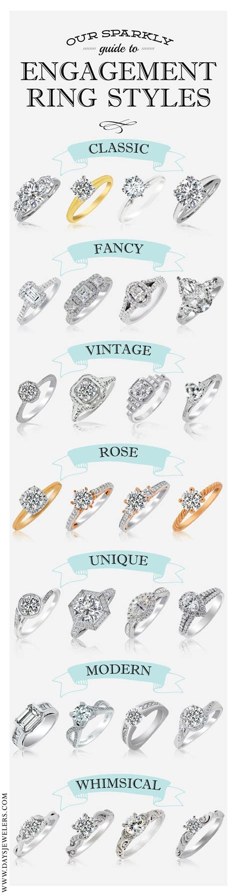 17 best ideas about engagement ring guide on pinterest