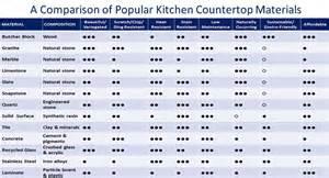 Are Concrete Countertops Expensive Gallery