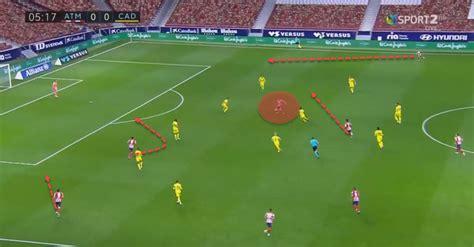 La Liga 2020/21: Atletico Madrid vs Barcelona - tactical ...